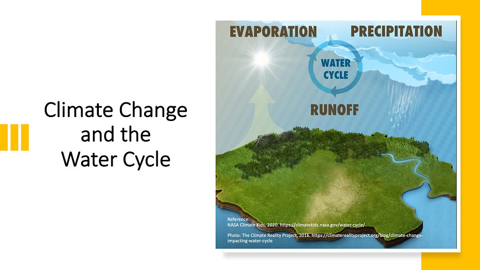 Climate Change and The Water Cycle.jpeg