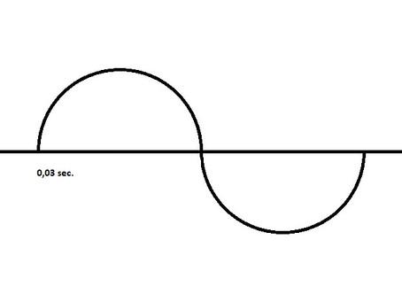 La Estructura del Sonido y el Tao - Parte 1