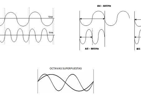 La Estructura Evolutiva de la Escala Musical - Introducción: Caos y Orden