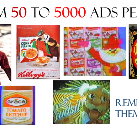 From 50 to 5000 Ads per day: Advertising in Jamaica