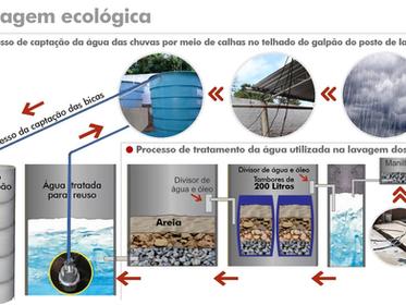 Projetos de captação e reuso da água garantem economia de até 80% em Teresina