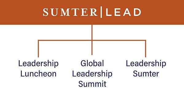 Sumter Lead Org Chart-01.jpg