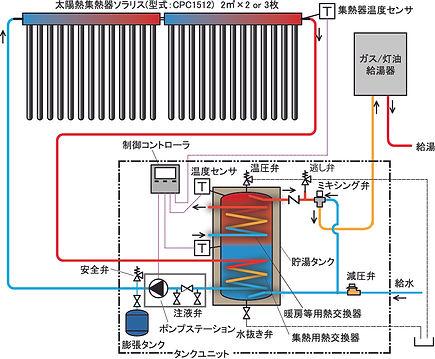 ソルテックフロー図.jpg