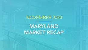 November 2020 Housing Market Recap