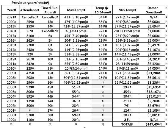 hr2021 stats.jpg