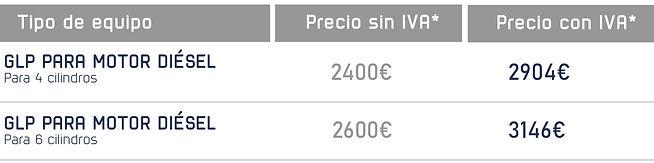 precios DIESEL.jpg