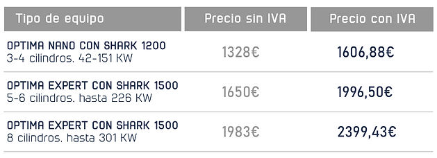 precios 10% dto premium.jpg