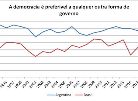 A Cara da Democracia no Brasil e na Argentina