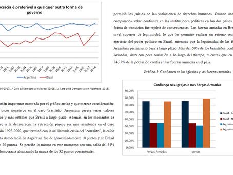 La cara de la democracia en Brasil y en Argentina