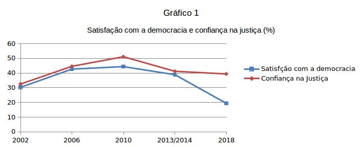 A DEMOCRACIA DEMOCRATIZAR BAIXAR LIVRO
