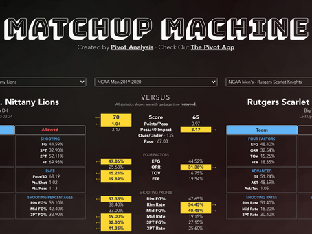 Product Update: Predict the next NCAA champ with Pivot's Matchup Machine