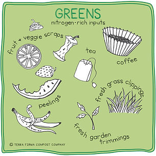 greens_handwritten.jpg