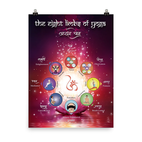 The Eight Limbs of Yoga Poster