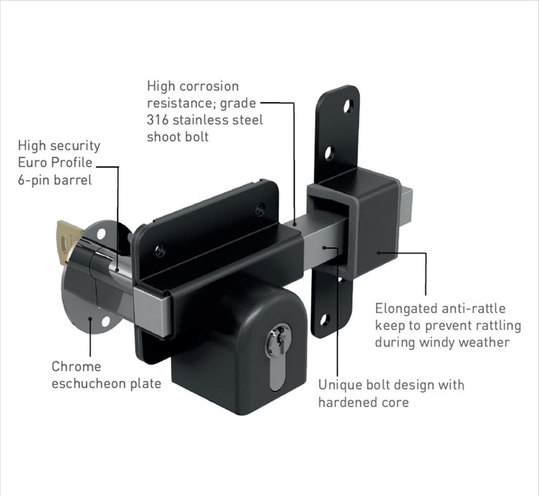 Long throw gate lock with description.jp