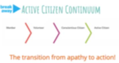 active-citizenship-1.png