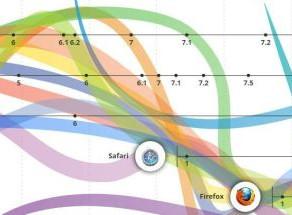 האינטרנט – ההמצאה החשובה בהיסטוריה?