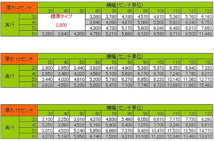 価格20212800.png