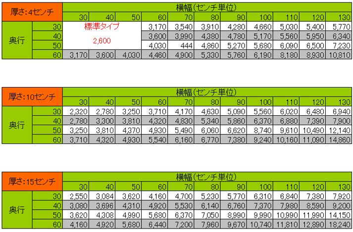 価格20212600.png