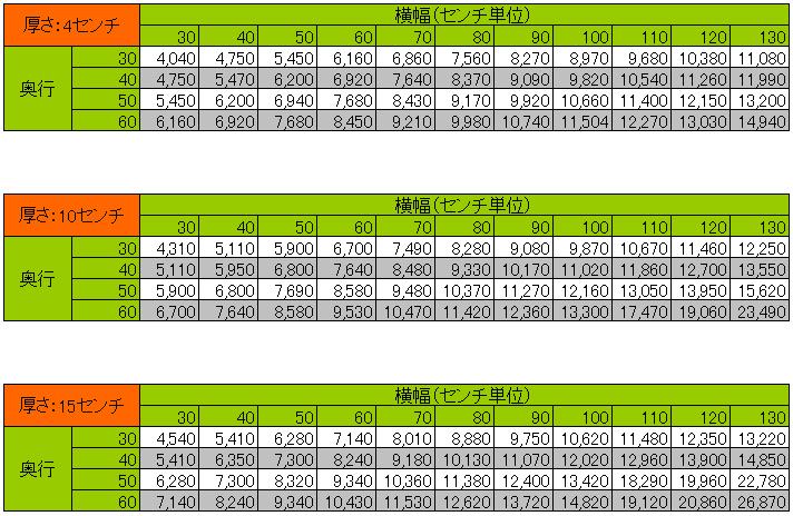 価格20214600.png
