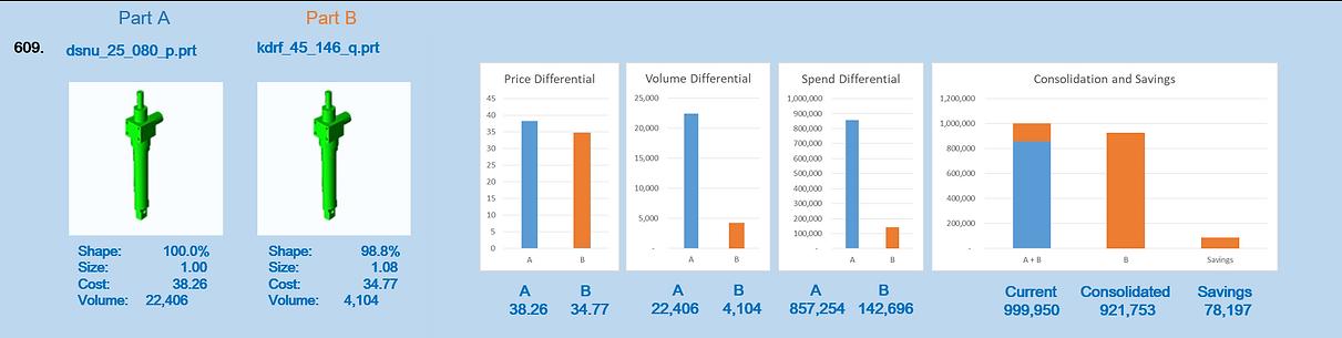 Mock-up - Analytics with price and volum
