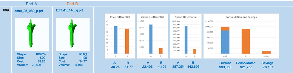 Mock-up - Analytics with price and volum
