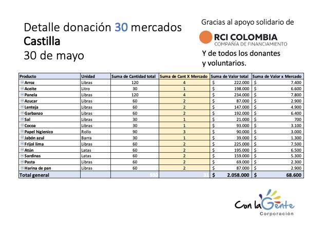 Castilla 30 mayo.png