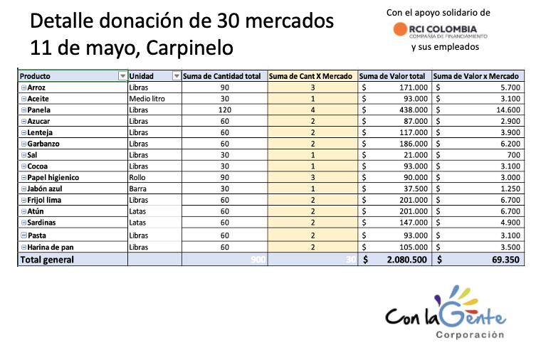 Carpinelo mayo1.png