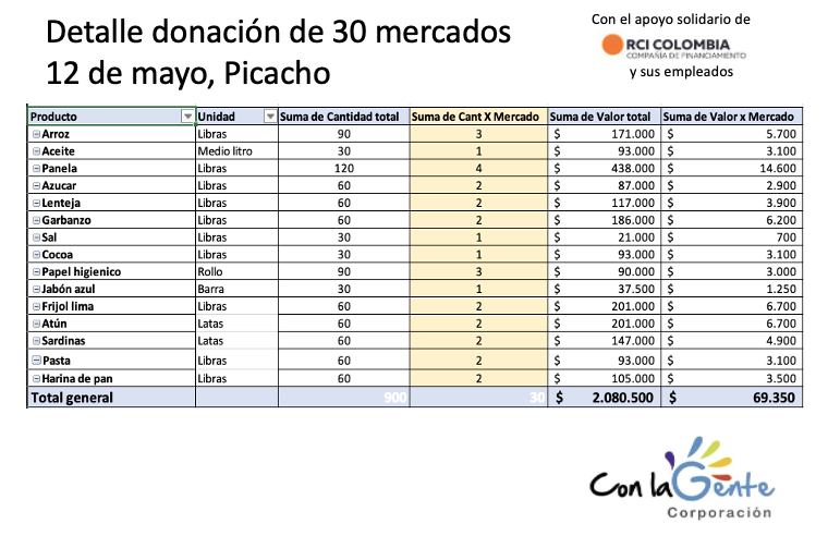 Picacho mayo 1.png