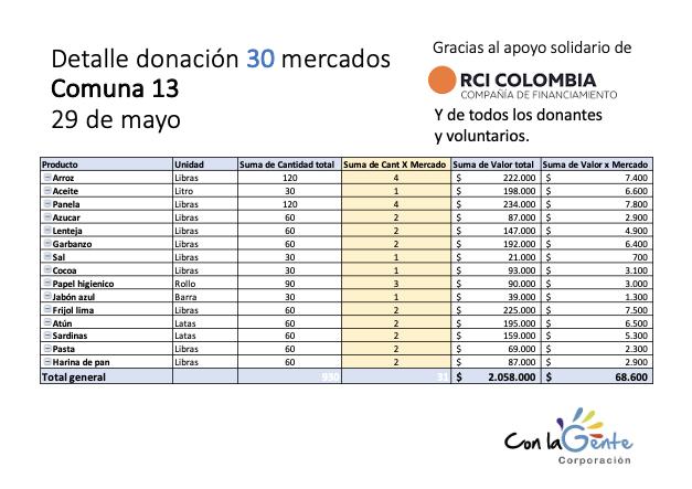 Comuna13 - 29 mayo.png