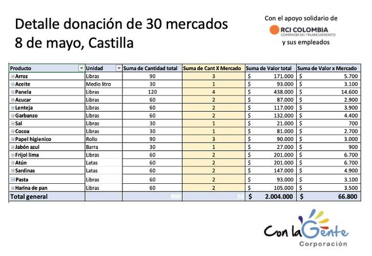 Castilla mayo 1.png