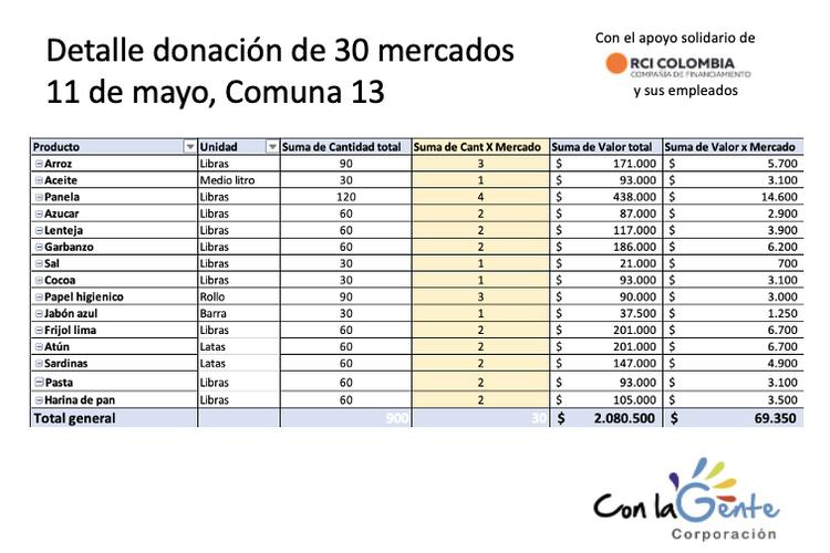 Comuna 13 mayo 1.png