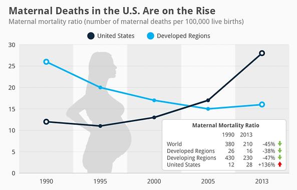Maternal-Mortality-Rates.png