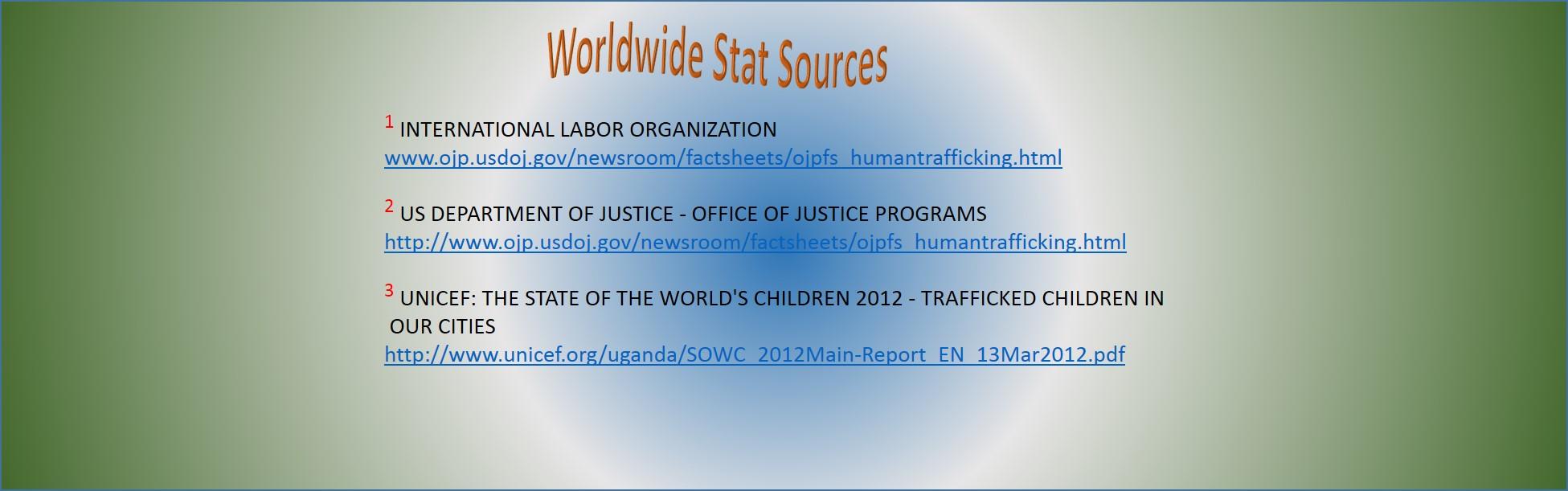 1 Worldwide Stat sources.jpg