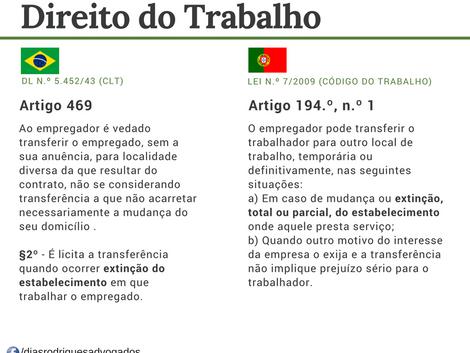 TRL e a transferência do empregado na legislação luso-brasileira