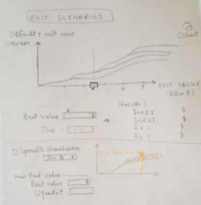Visual exit scenario/ Pen and Paper