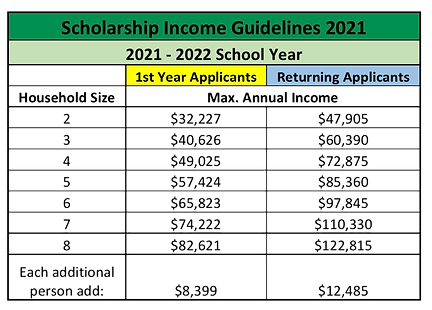SGO%20Income%20Guide%20_edited.png