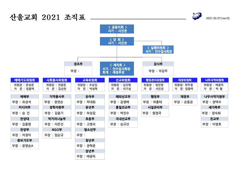 2021 조직표(수정3).jpg