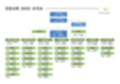2020조직표_20200306(ver2).jpg