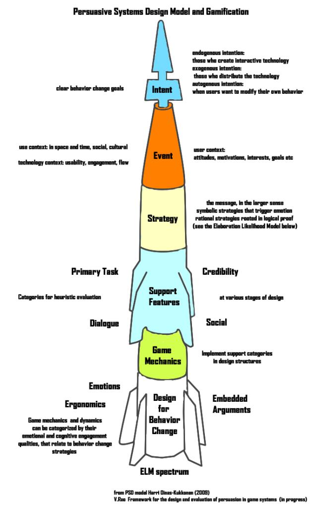 rocket-ship.fw_-627x1024.png