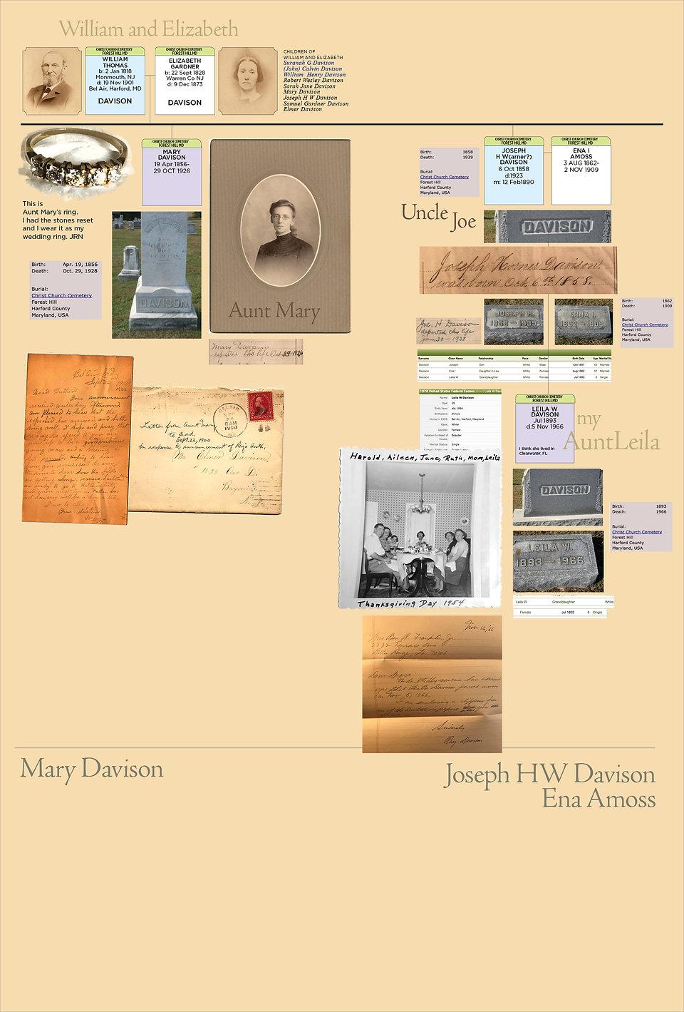 DAVISON Mary - Joe_11.jpg