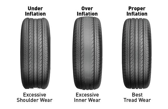 Mobile tyre fiters in crewe
