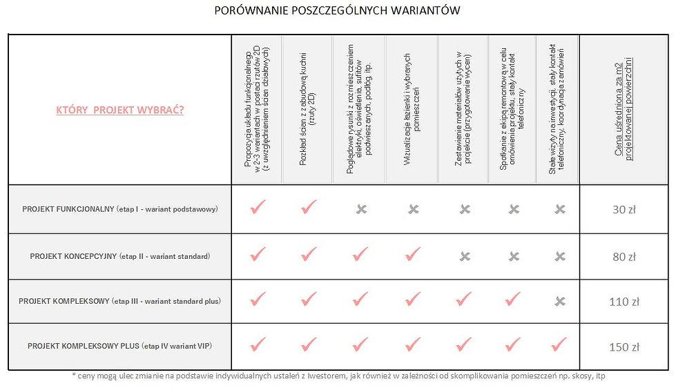 WARIANTY_PROJEKTÓW_2.JPG