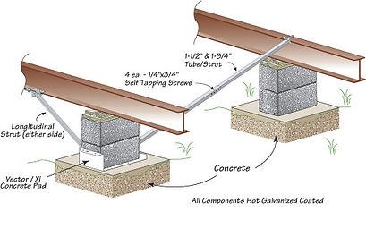 HUD foundation certification system