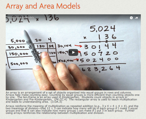 Array & Area Models