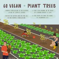 Go Vegan -  Editorial Illustration
