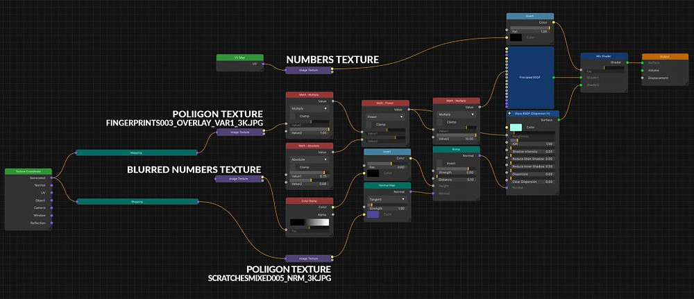 The node tree for the dice plastic material in Cycles4d