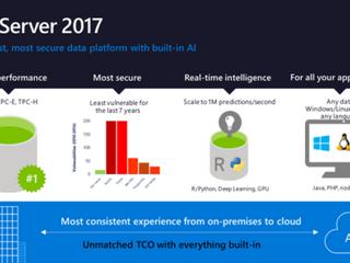 Fitur-Fitur Baru Microsoft SQL Server 2017