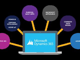 Apa itu Dynamics 365?