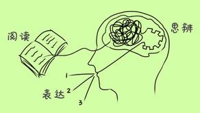 听说读写是手段,能自如且有深度地表达才是学中文的目标