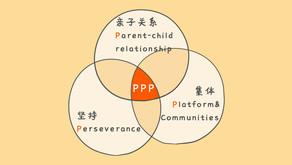 做到哪几点,我们的孩子即使身处海外,也能学好中文?